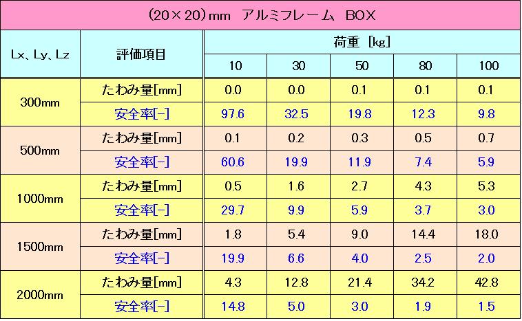 20x20%e3%80%80box